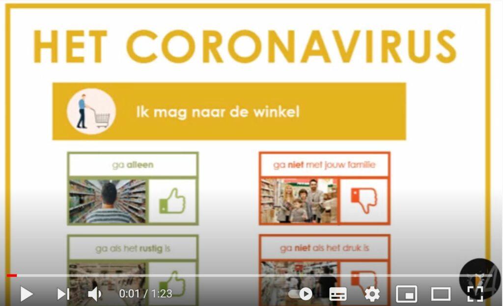Ik mag Naar De Winkel - Beeldtaal - FOD Volksgezondheid